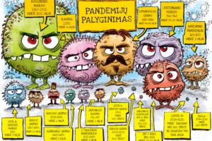 Virusas SARS-COV-2 pandemijos krizė apokalipsė panikos šokas, o gal pasaulių karas?